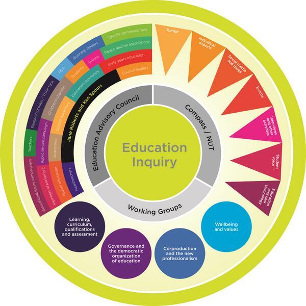 Education Inquiry Image